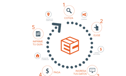 Presenta EnvíoClick sus servicios para mejorar la logística