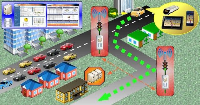 Expertos expondrán aplicaciones sobre el tráfico y la movilidad en las ciudades