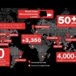 Celebra Cummins Día Mundial de la Remanufactura