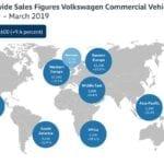 Logra VWVC un primer trimestre histórico