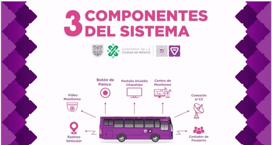 Monitoreo y seguridad en transporte público-Magazzine del Transporte