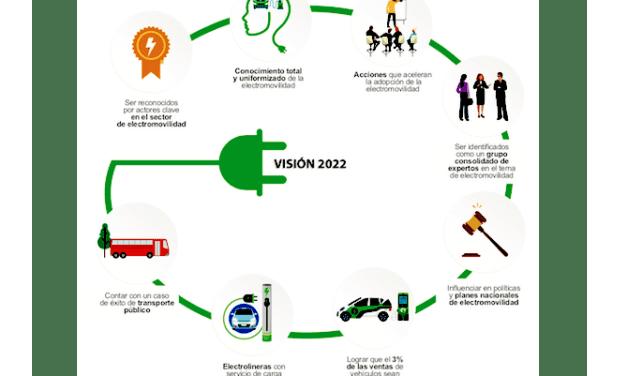 Alianza por la electromovilidad en México