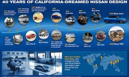 Celebra Nissan 40 años de su centro de diseño en California