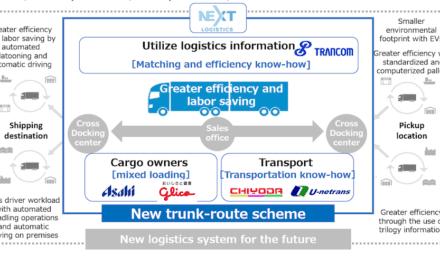 Busca Hino solución logística del futuro