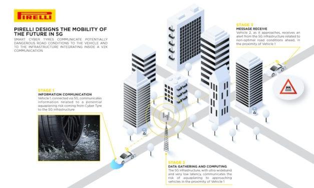 Desarrolla Pirelli neumáticos que interaccionan con la red 5G