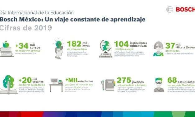 Potencia Bosch México el aprendizaje
