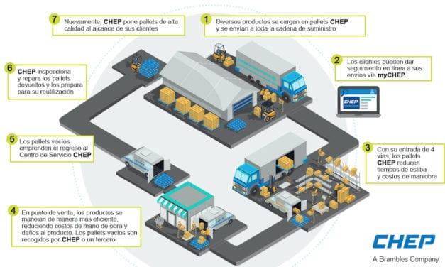 Impulsan concepto de economía circular en México