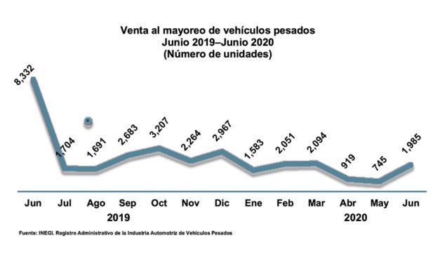 Publicará INEGI datos mensuales sobre vehículos pesados
