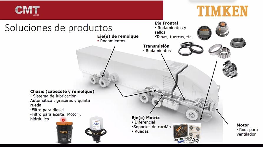 Claves del sistema de rueda en vehículos pesados