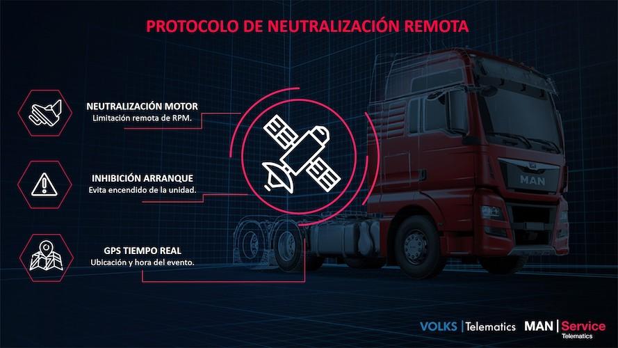 Mayor seguridad en carreteras con MAN y Volks Telematics