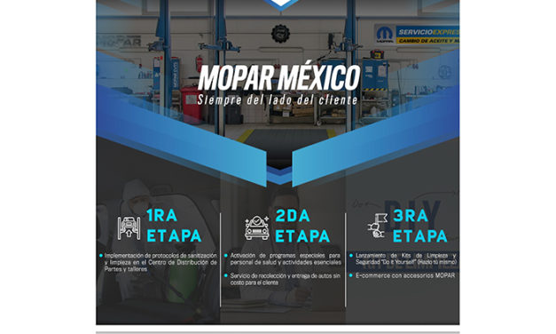 Siempre del lado del cliente: Mopar México