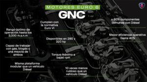 La tecnología Euro VI de Scania está lista3