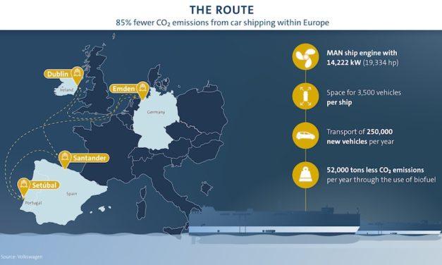 Usa VW biocombustible en cargueros de autos