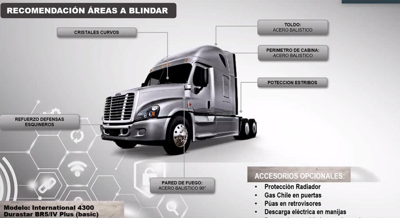 Protección satelital y blindaje para el autotransporte
