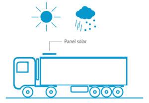 paneles solares Magazzine del Transporte