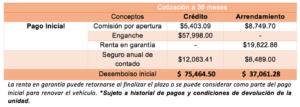 cotizacion_arrendamiento_1