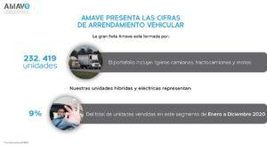 AMAVe Magazzine del Transporte