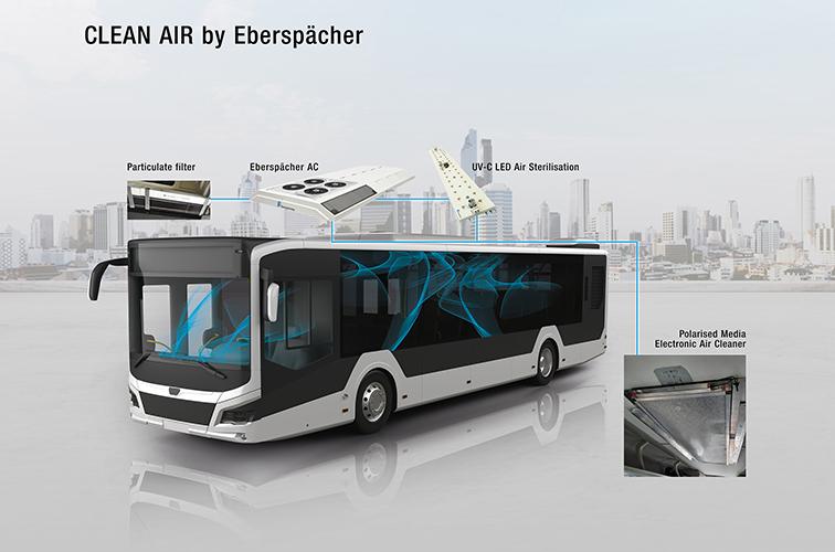 Calidad del aire mejorada en el interior de autobuses