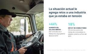 Escasez de conductores Magazzine del Transporte