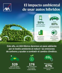 AXA México