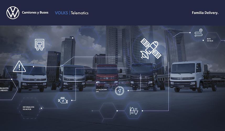 VOLKS | Telematics activo en 500 unidades Delivery
