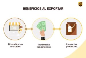 beneficios de exportar UPS