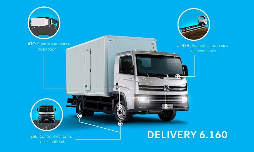Paquete de seguridad único en el Delivery 6.160