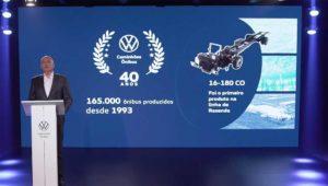 producción Volksbus