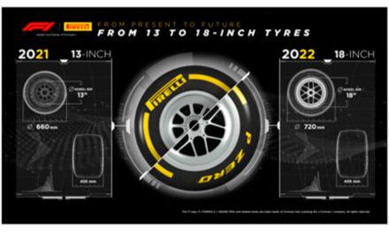 Concluye Pirelli prueba de neumáticos de Fórmula 1