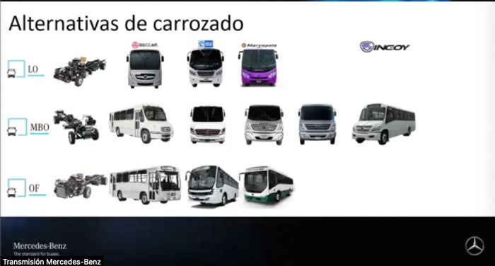 gama Mercedes-Benz